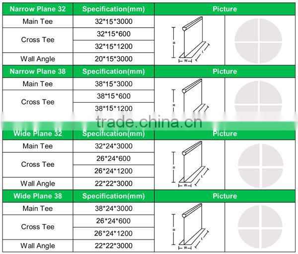 Galvanized Profile Suspended Ceiling Grid Types Of Ceiling