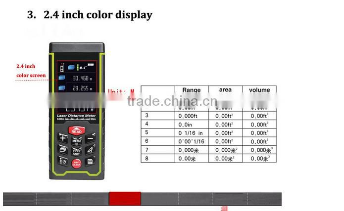 2016 Color display Rechargeable 120m Laser distance meter Rangefinder Tape with Bubble Level measure Area/Volume Tool
