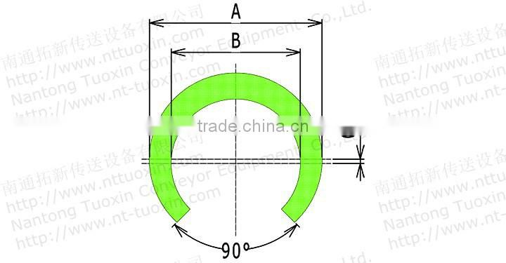 W60 Round C Sideguide for Conveyor Chain, Components