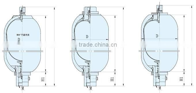 china NXQ bladder accumulator for hydraulic injection molding machine