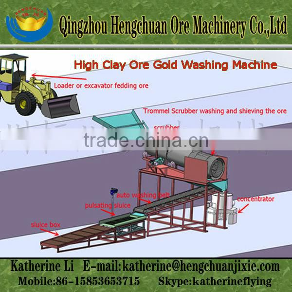 Rotary Drum Scrubber Gold Separator Screen Sand Washer Machine