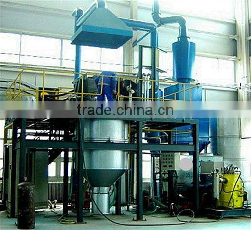 Water Atomizer production line for all metal powder