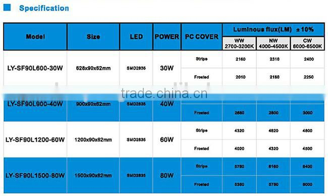 1200mm Tri-proof Led Light Waterproof 40w 50w 60w