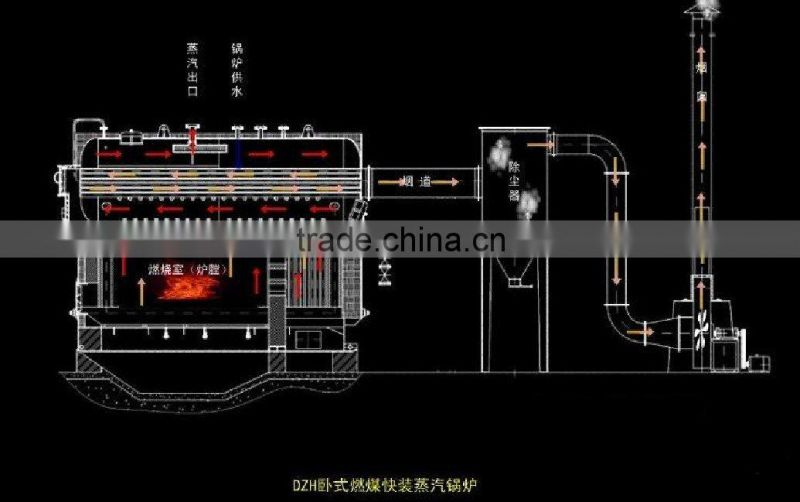 Capacity 2T/hr @ 10kg/cm2 pressure excellent quality wood fired steam boiler