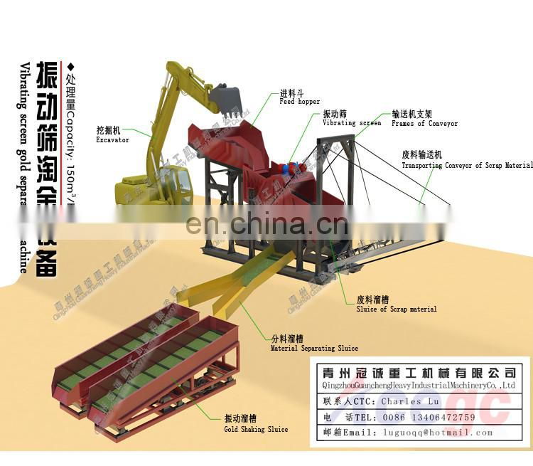 Mining screener vibrating screen separating stone,gravel,sand in mineral