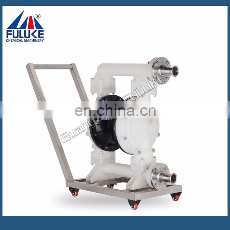 Fuluke Professional stainless steel mono screw pump with CE certificate