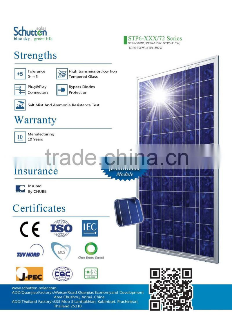 TOP 10 solar panel manufacturer in China PID free! 310w poly