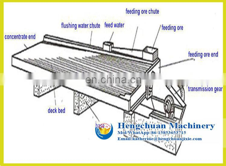 China Supplier Qingzhou Hengchuan Griavity Gold Concentration Shaking Table for Sale