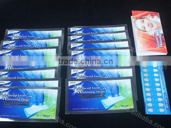 Tooth Bleaching Strips