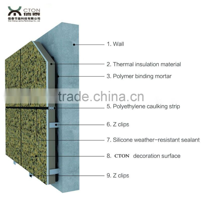 High quality exterior XPS thermal insulation foam wall board of XPS
