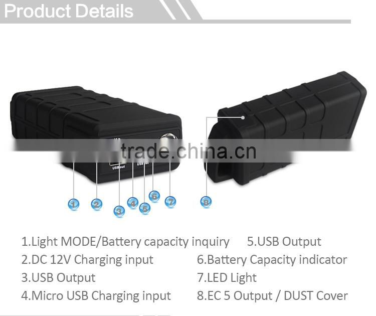 Manufacturer of 12000mAh 12 volt lithium ion battery power bank 3 in 1 power station with LED light generator