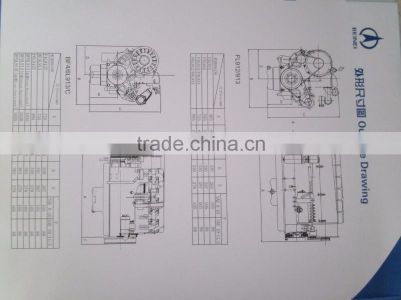 [SCHEMATICS_48IU]  Germany technical Deutz F3L912 33kw 2200rpm air cooling diesel engine for  generator and pump on Chinese price saling Quality Choice of Water / Air  Cooled Diesel Engine from China Suppliers - 112665603 | Deutz Air Cooled Wiring Diagram |  | China Suppliers