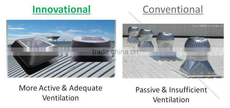 New Kind Solar Powered Environmental Friendly Poultry House Roof Standing Air Ventilation Heat Extraction Fan