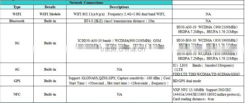10 1 inch NFC RFID barcode scanner ID card reader Fingeprint scanner
