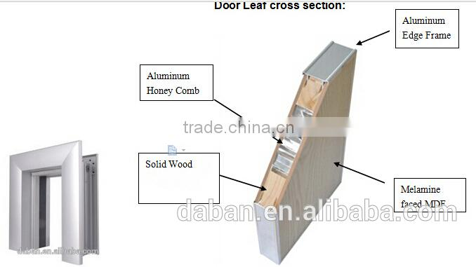 ecology aluminum frame melamine classroom door for school