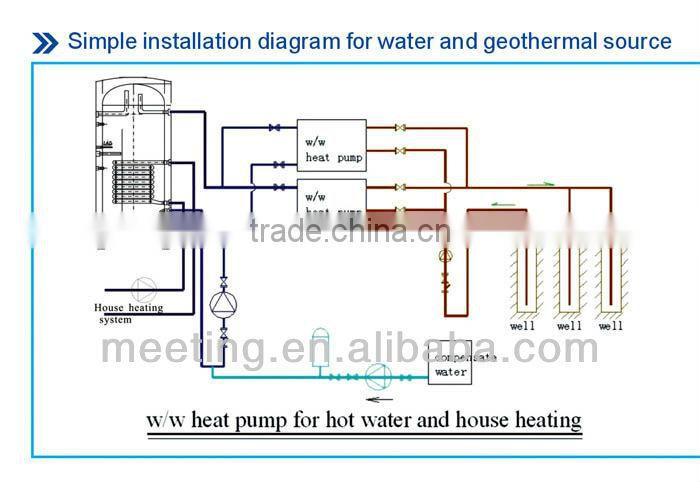Geothermal ground heat pump water heater (scroll compressor 380V, R417A/R407C refrigerant)