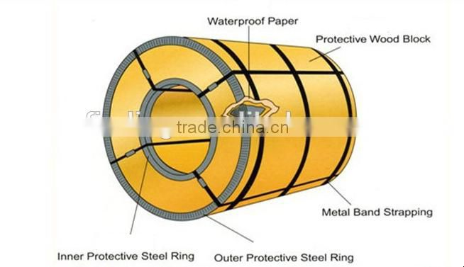 steel coil, low price of galvanized plate coil, industry use cold rolled steel coil price