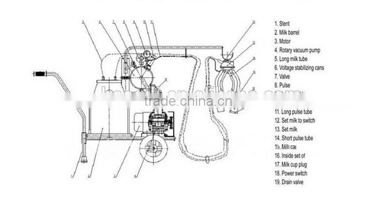 High Efficiency Automatic Cow Milking Machinecow Milkercow Milking