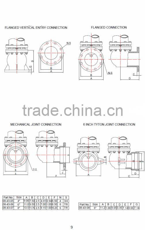 Awwa C502 Dry Barrel Fire Hydrant Of Others From China Suppliers