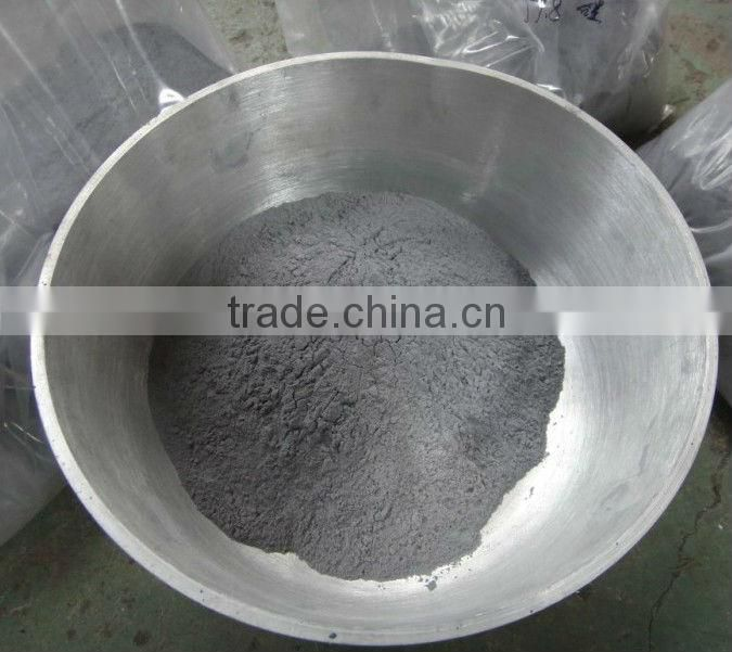 Titanium powder , aluminium powder ,Mg powder gas atomiser system