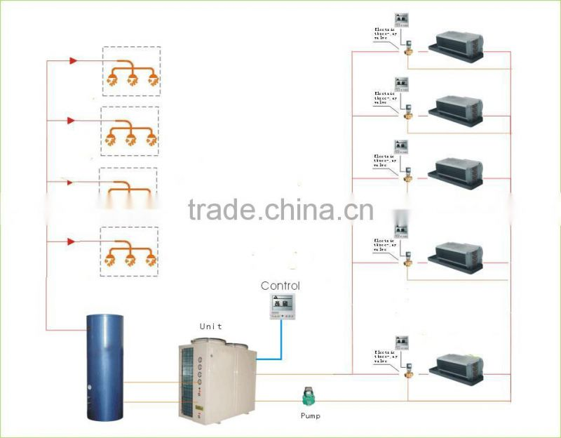 High performance Air source hot water heat pump, Heating capacity 21.8kw-164.6kw