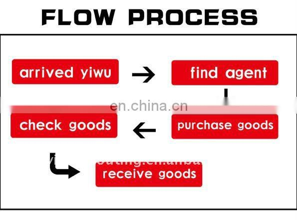 Professional yiwu	Ethiopia agent commodities