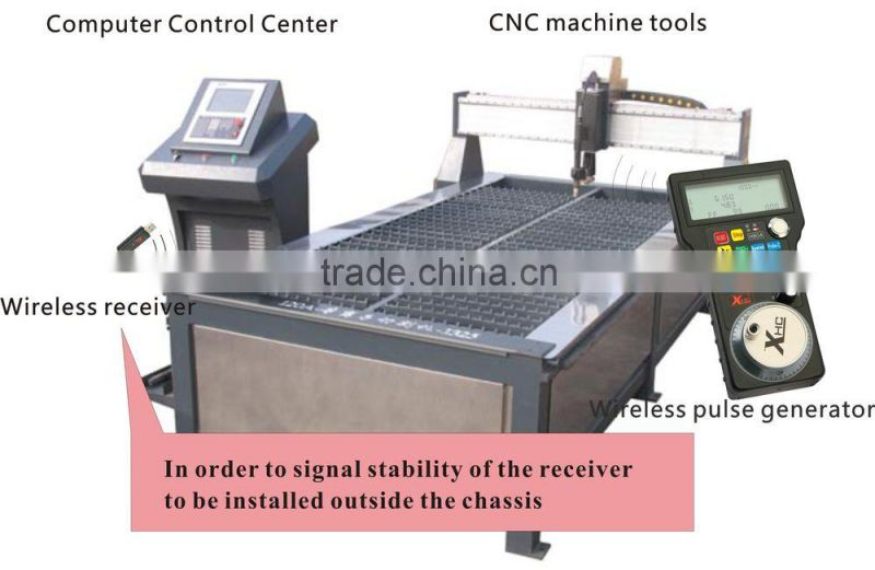 Mach3 system CNC milling machine used wireless CNC electronic