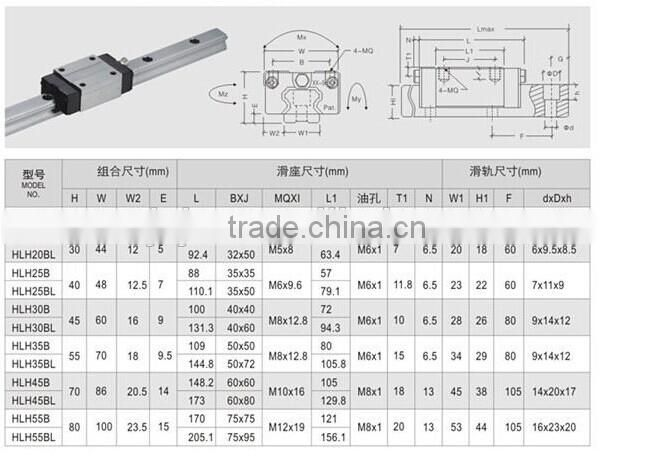 High Precision Quality ball bearing rails
