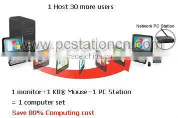 PS/2 Port Workstation Cheap Price Wide Screen Simple Thin Station
