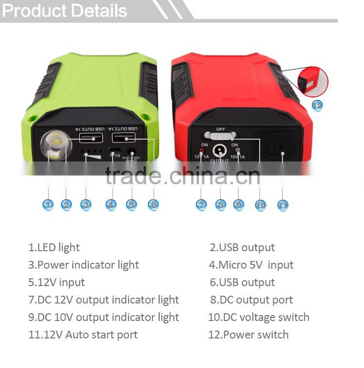 2015 on promotion CE FCC RoHS certification and car jump start type mini pocket safety portable lipo battery jump starter
