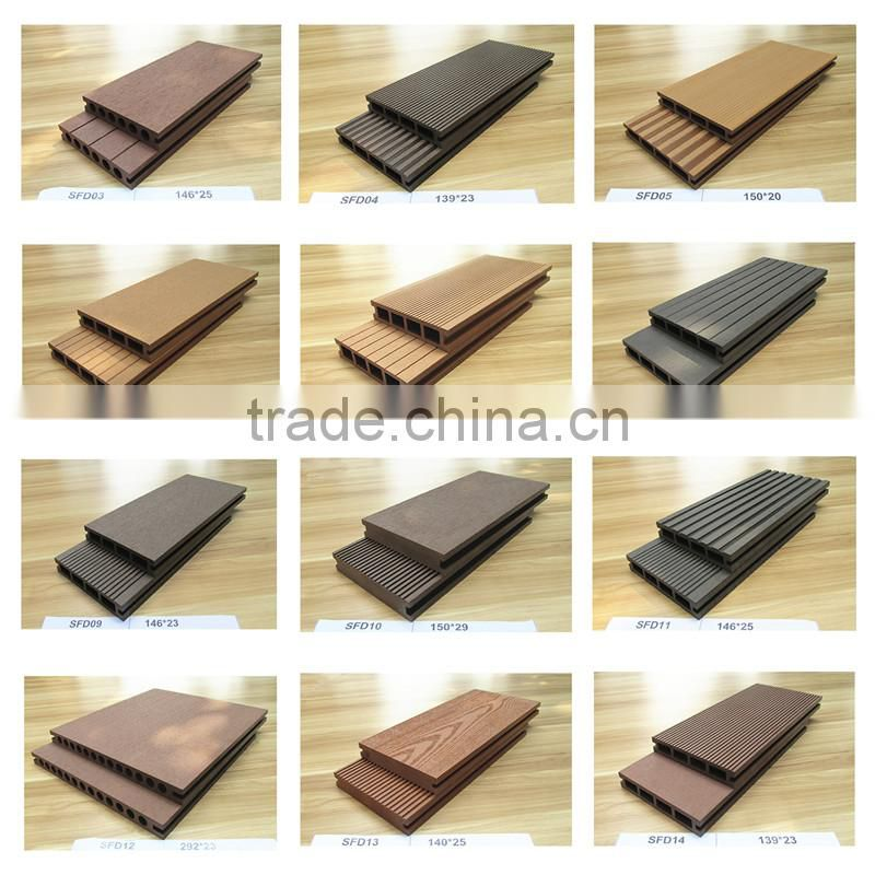 High Quality Outdoor building material wpc wall panel
