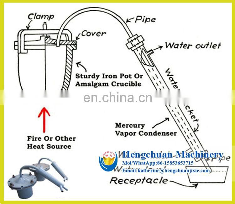 Qingzhou Hengchuan The Gold Amalgamator to Mix Mercury and Gold Concentrate