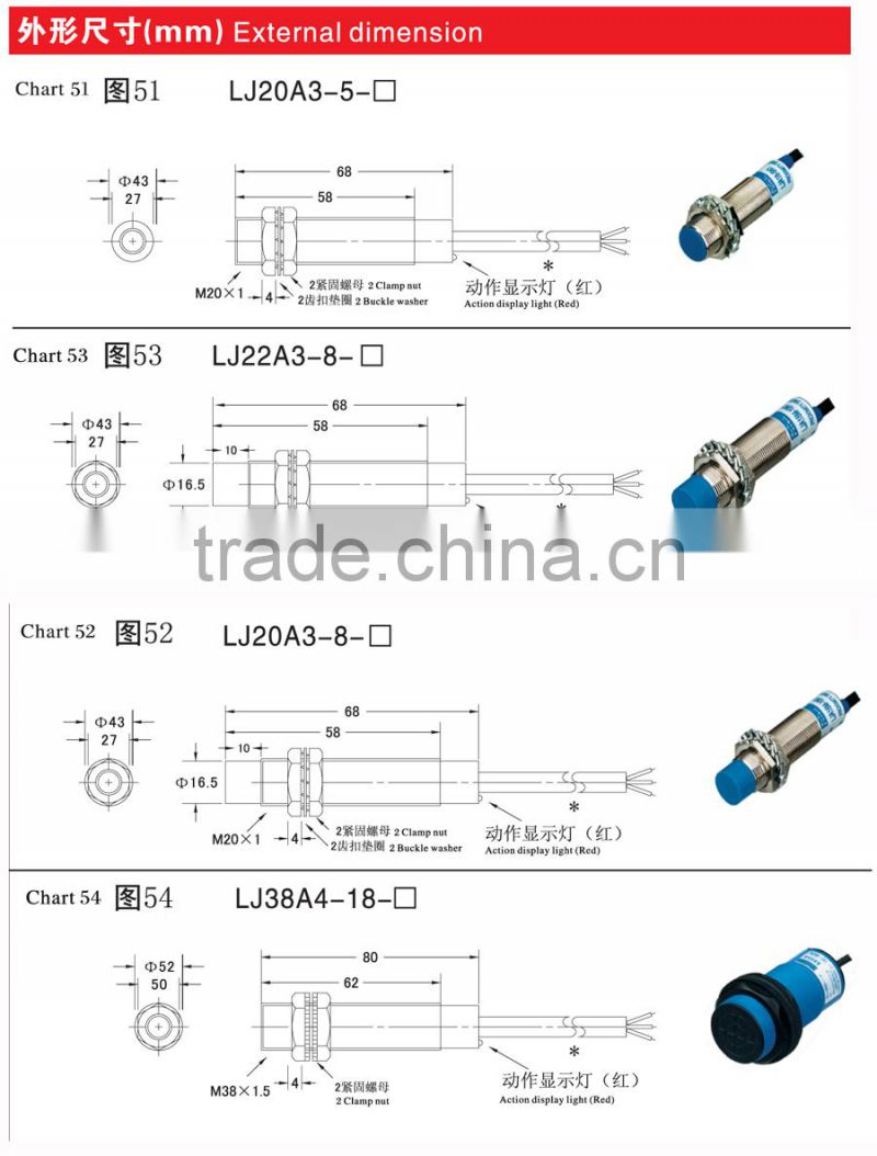 M38 Lj38a4 Substitution Min Switch And Limiting Cylinder Inductive Proximity Sensor Together With Plc