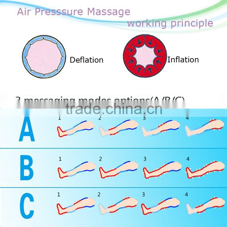 Factory Price Professional Air Compressible DVT Pump Massage Therapy System for Limb Edema Home Treatment