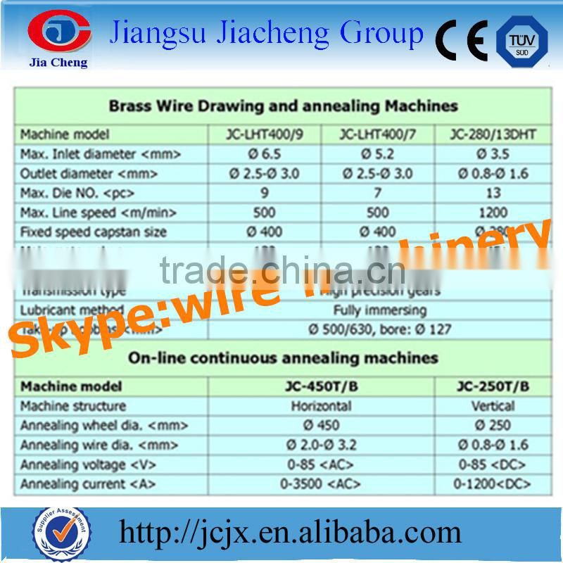 EDM brass wire drawing plant of Drawing and Annealing Machine from ...