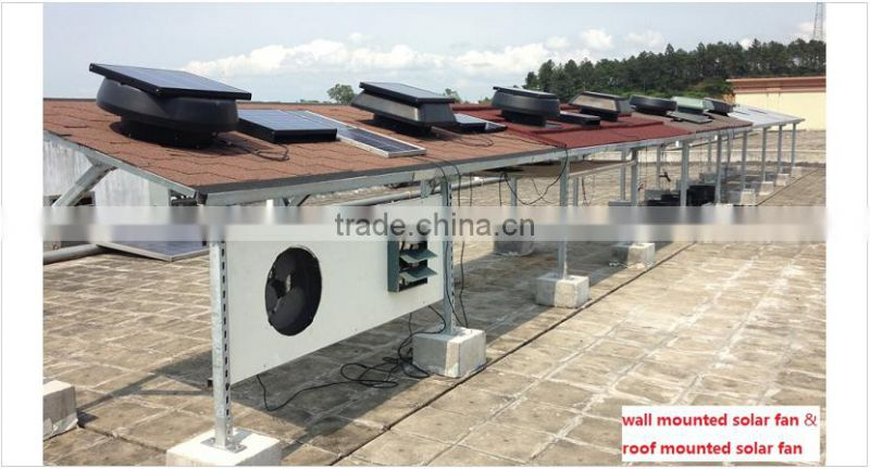 The Solar Panel Which Supplies Power To Motor Is Mounted On Ventilation Cap S Surface