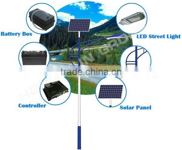 Waterproof Solar Wall Light with Customized Color for Solar Lamp from Authoritative Suppliers