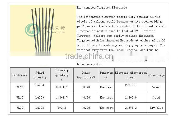 tungsten electrode for tig welding