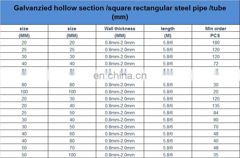 hollow section 20x40 weight gi rectangular cold drawn 4 inch galvanized square steel pipe