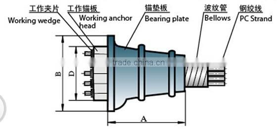 post tension flat slab anchorage for steel structure building of