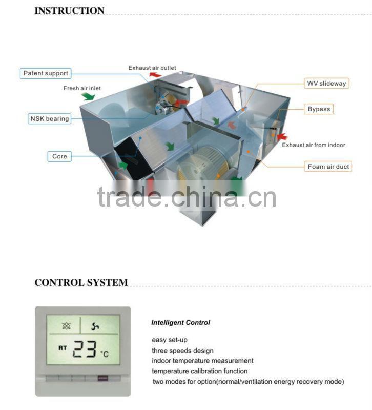 Alto ERV-2500 quality certified erv energy recovery