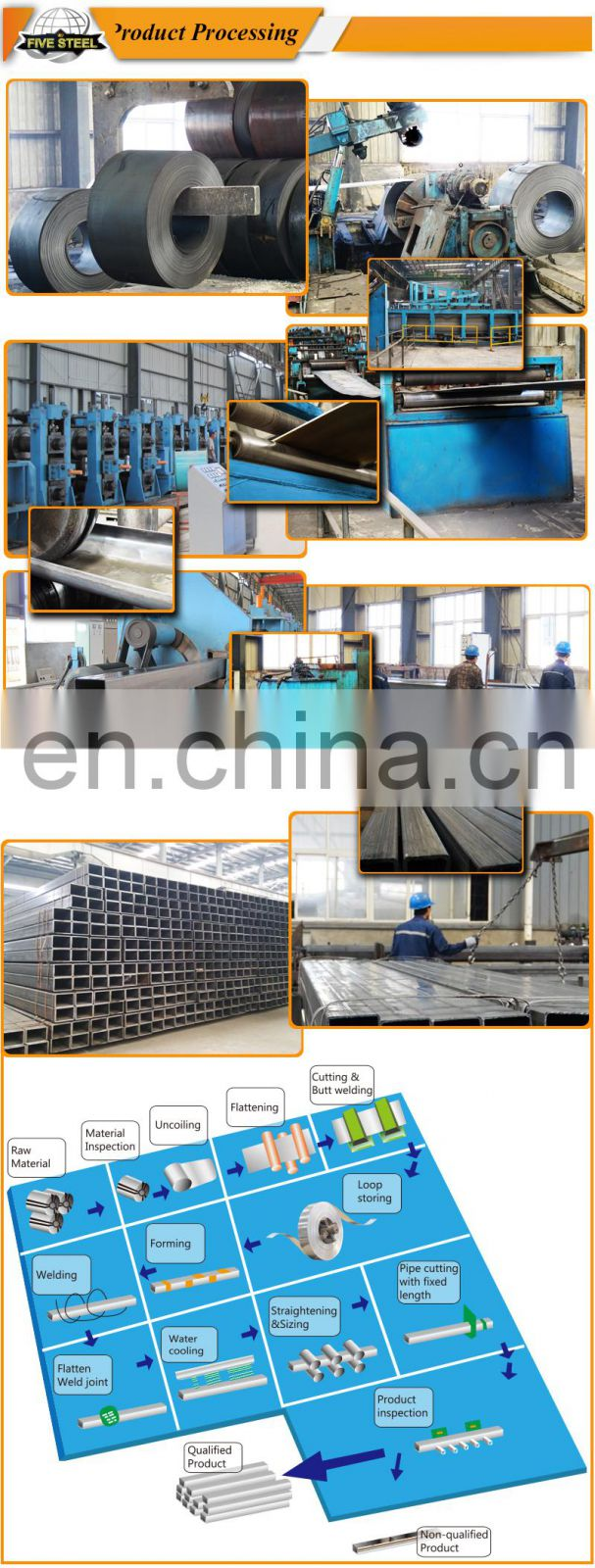25x25 38x38 mm square steel tubes pipe