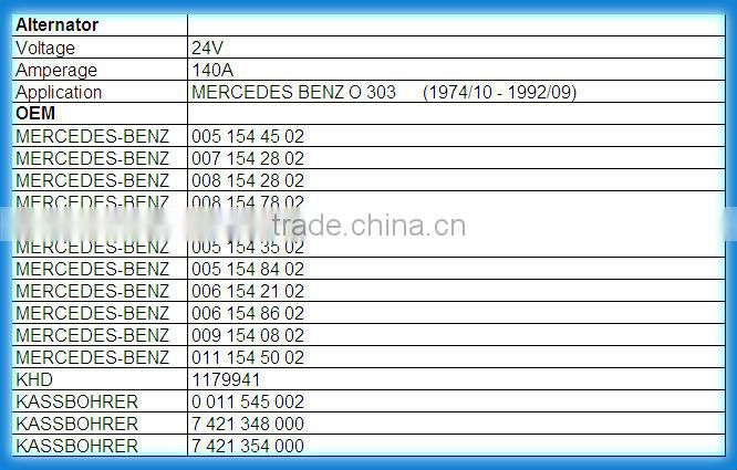 car alternator 005 154 45 02,mercedes benz used trucks,mercedes benz spare parts,mercedes benz accessories