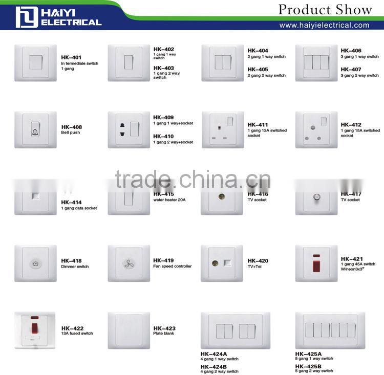 Glass Type New Switch Wall Plates
