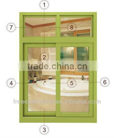 China good quality and competived price aluminium doors /glass curtain wall /garage door/office partition and aluminum windoow