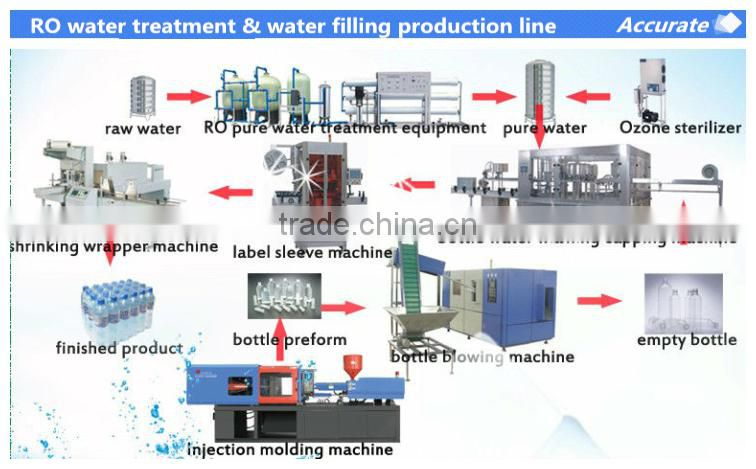 Hollow fiber membrane water filter for water treatment