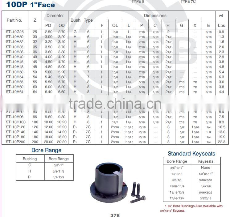 ... 10DP 1 Face Taper Bore Spur Gears  sc 1 st  find quality and cheap products on China.cn & 10DP 1