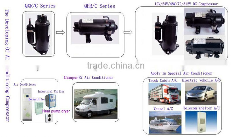 Bldc electric compressor for geothermal heat pump air ventilation
