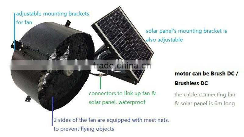 vent goods brush/brushless DC motor solar gable wall attic (vents fans) waterproof motor