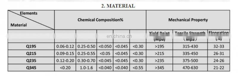 heating galvanized ul6 standar steel gi pipe size chart